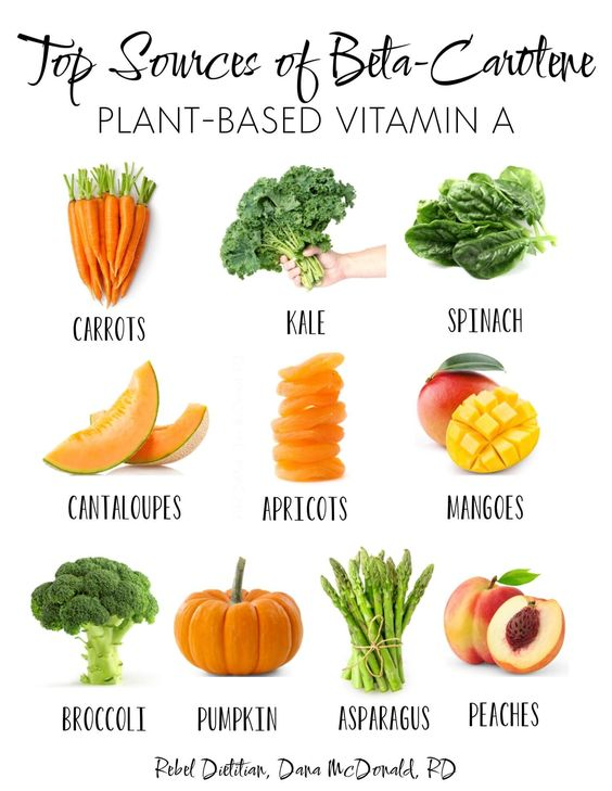 Top Sources of Beta-Carotene (Plant-Based Vitamin A)