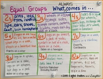 INTRO TO MULTIPLICATION: THINGS THAT COME IN GROUPS - TeachersPayTeachers.com
