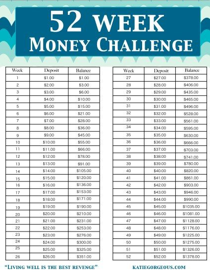 Printables Money Challenge Worksheets start with 52 weeks and week money challenge on pinterest