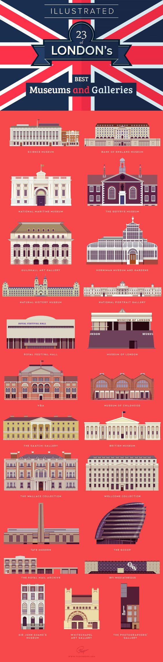 23 museos y galerías de arte para visitar en Londres / Illustrated 23 of London's best museums and galleries