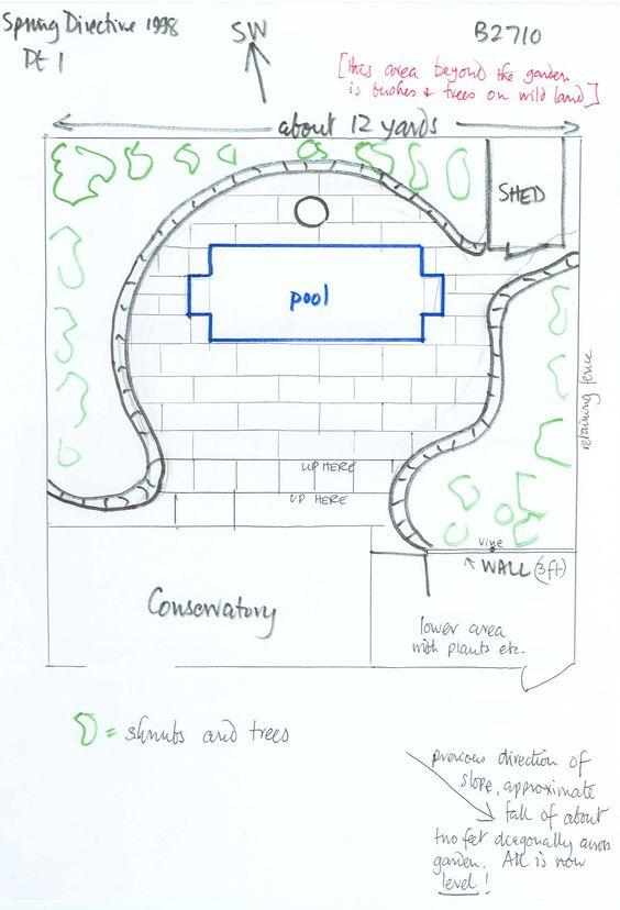 Plan of B2710's garden