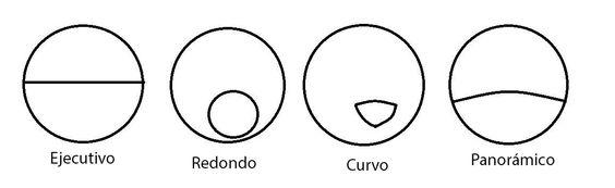 Tipos de lentes bifocales