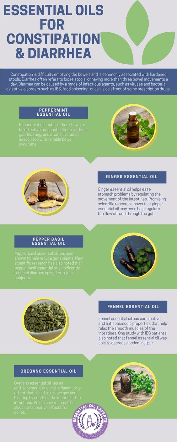 Essential Oils for Constipation, Diarrhea, Gas, Bloating, Stomach Cramps & IBS