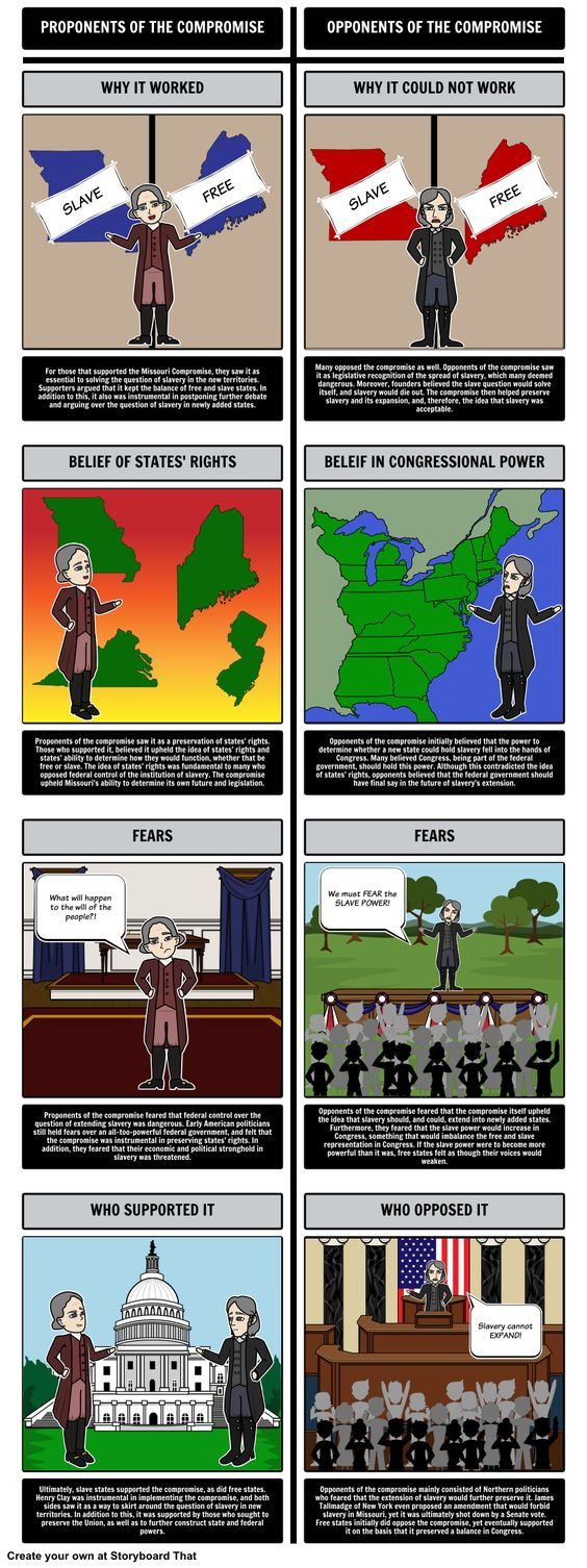 Using a T-Chart storyboard, students will compare and contrast the viewpoints from both the proponents of the Missouri Compromise as well as the opponents.