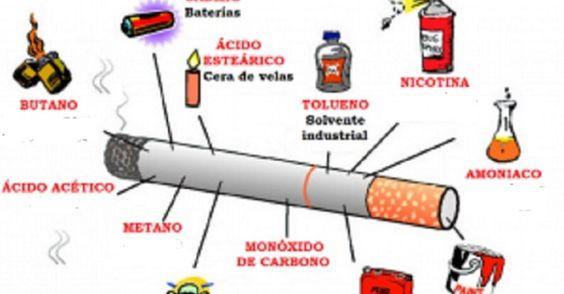 6 substâncias perigosas que há no cigarro e receita que vai fazer você parar de fumar