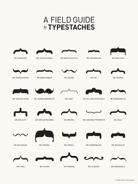 Fontstaches (via Tor Weeks) = typography +  mustaches