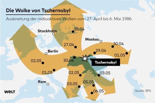 Tschernobyl: Grüne fordern Atomausstieg von Ukraine - DIE WELT
