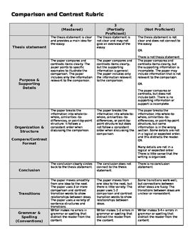 Compare Contrast Essay Rubric College   Clasifiedad  Com