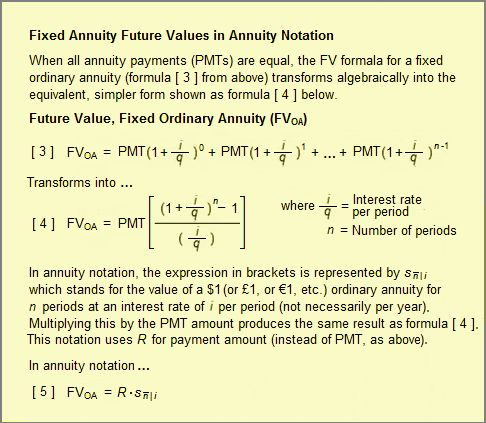 Annuity Fixed Variable Defined Explained Calculated Examples - define breakeven analysis