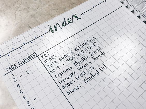 Find out how I set up my new bullet journal!   The Bullet Journal index page is super important to navigate throughout your journal- don't forget to include it!:
