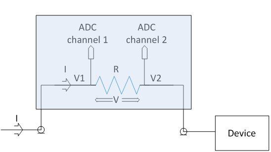 Circuit Diagram Of Power Sensing Circuitry In 2020 Arduino Pic Microcontroller Arduino Display