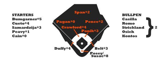 Giants Depth: