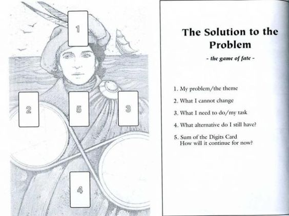 Solution to the Problem Tarot Spread • Choices • Decisions • Problem Solving: