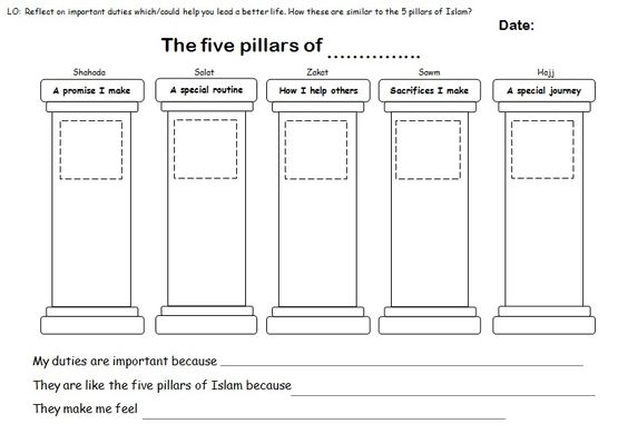5 pillars of Islam | Islam | Pinterest | Pillars Of Islam and Islam