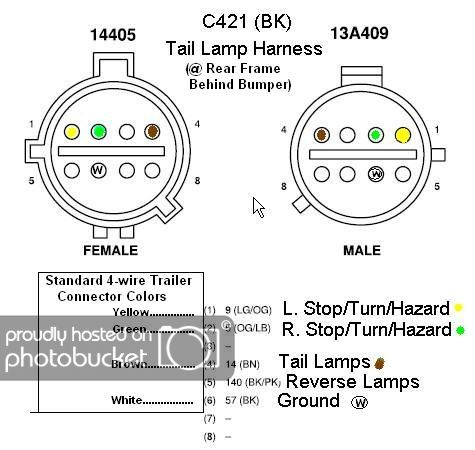 Ford F250 Wiring Diagram For Trailer Light, http://bookingritzcarlton.info/ ford-f250-wiring-diagram-for-trailer-light/ | F250, Diagram, Ford | Ford F250 Trailer Plug Wiring Diagram |  | Pinterest