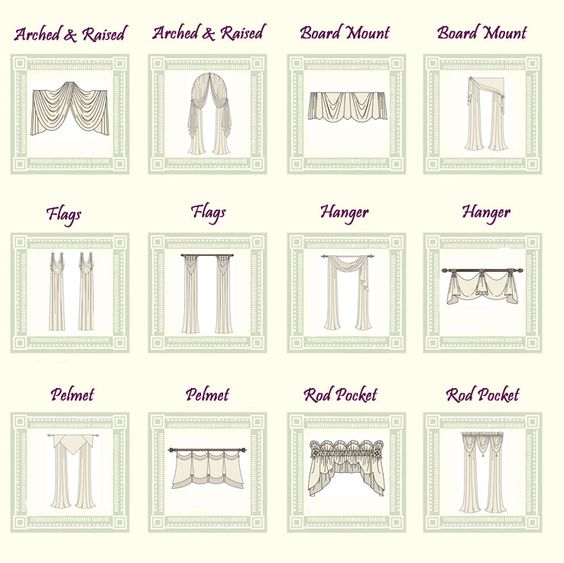 Designer swags valances high end swags valances for High end window blinds