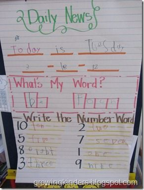Daily news - different ideas for every day of the week! From: Growing Kinders