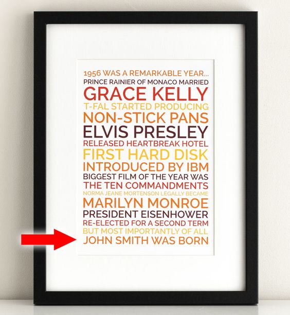 Create a unique and memorable 60th birthday poster gift