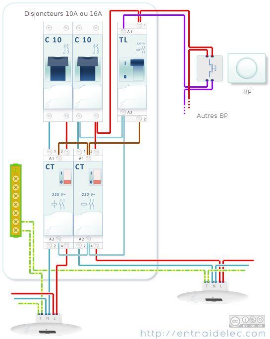 T l rupteur avec contacteurs de puissance elec 1 pinterest for Puissance electrique maison