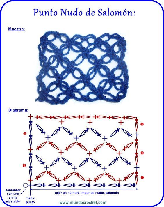 Punto Nudo de Salomón o Espuma de Mar - Mundo Crochet