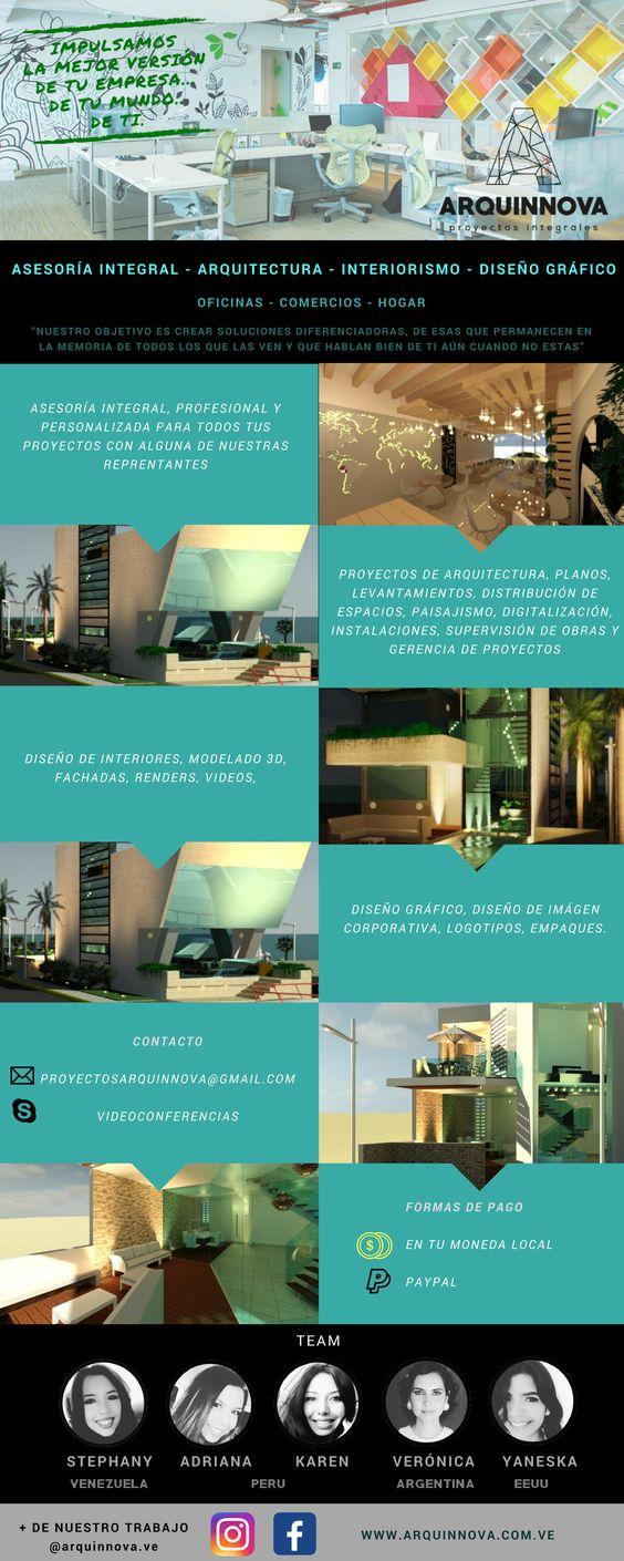 ARQUITECTURA INTERIORISMO DISEÑO INTERIOR SUPERVISION GERENCIA ARQUINNOVA 3D RENDER FOTORREALISMO PLANO PLANOS