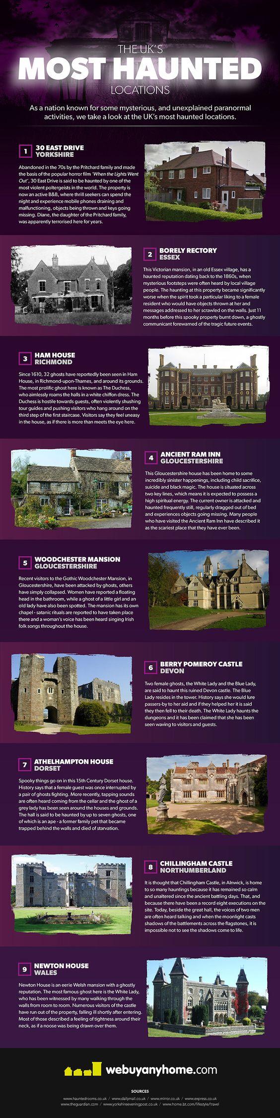 The-UKs-Most-Haunted-Locations.jpg 800×3,197 pixels