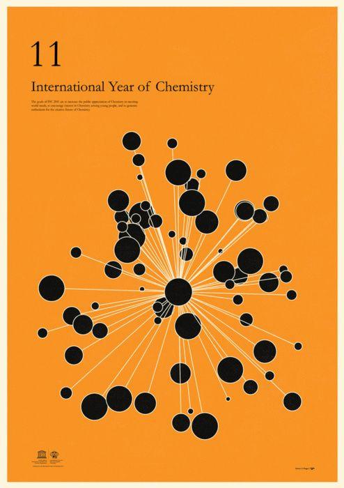 Simon C. Page - International Year of Chemistry 2011 - Matter.