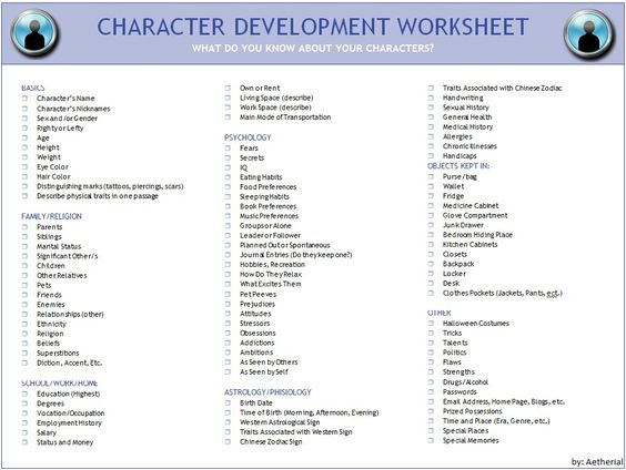 Character creative writing