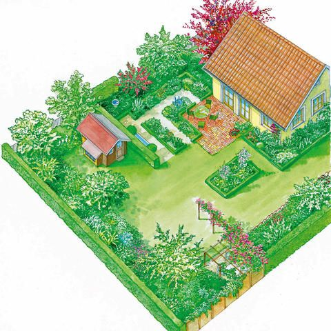 18 400 Qm Garten Gestalten Backyard Garden Design Garden Design Cottage Garden Design