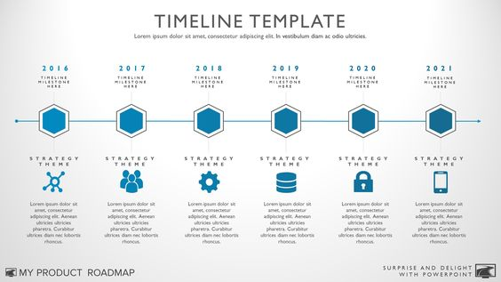 Timeline Template u2013 My Product Roadmap Prezi Pinterest Timeline - timeline template