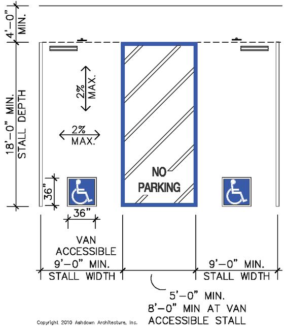 64 Important Numbers Every Homeowner Should Know: Handicap Parking Space Dimensions Connecticut