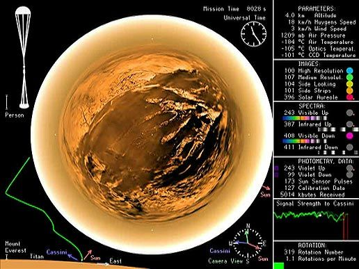 Watch the video of Cassini's descent to Titan's surface... when you think about how far away this is and how we got the data - so cool