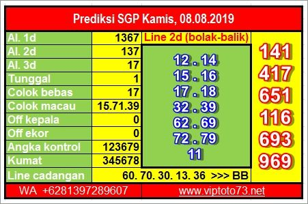 SGP KAMIS - Viptoto73 Mastersgp