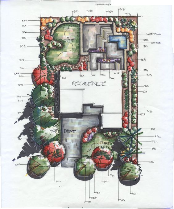Copic adam vassau landscape design renderings drawn for Plan rendering ideas