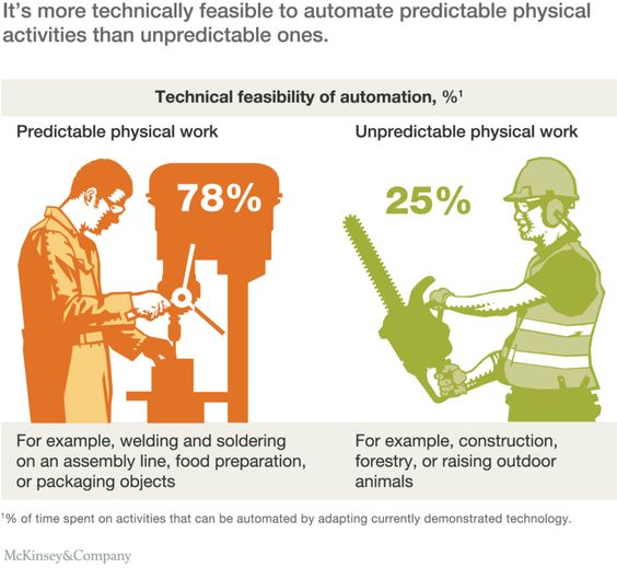 artificial intelligence is lost in the 2018-4-12 artificial intelligence alan murray:  discussions of the workplace impacts of artificial intelligence often focus on potential lost jobs or apocalyptic scenarios.