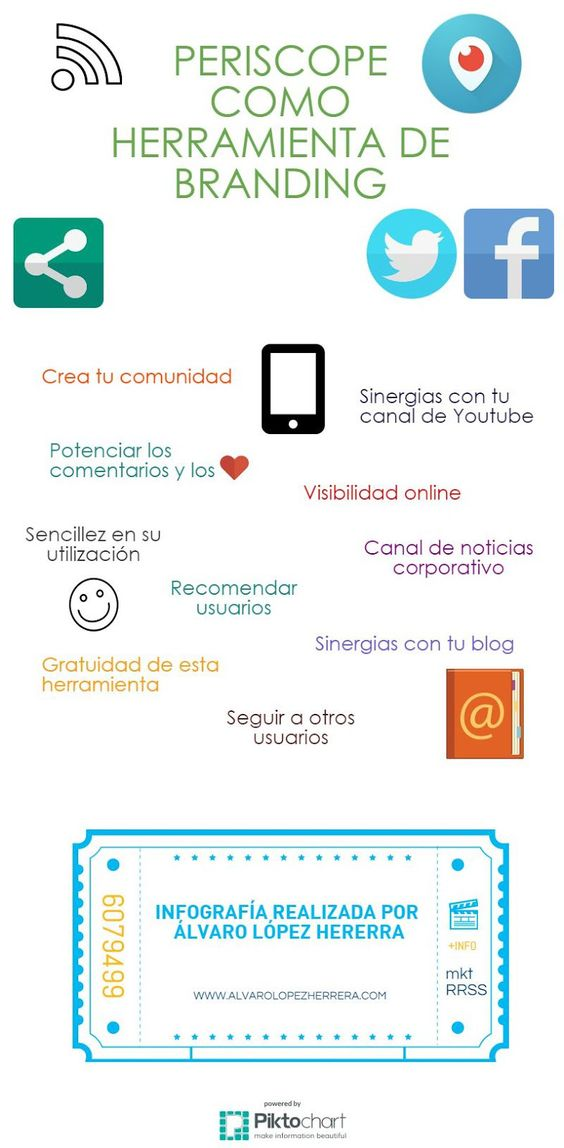 Periscope como herramienta de Branding #infografia #socialmedia #marketing