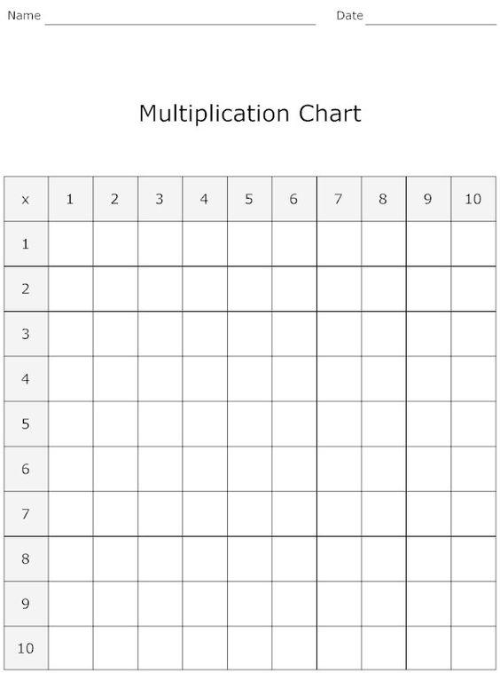 Blank multiplication grid worksheet blank times table for Multiplication table 0 10 printable