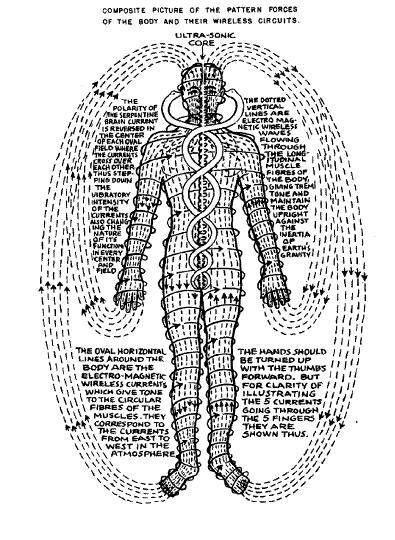 Meanings Of The Names In Genesis 5