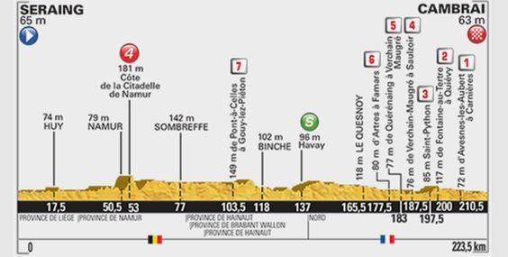 2015 Tour de France Stage 4