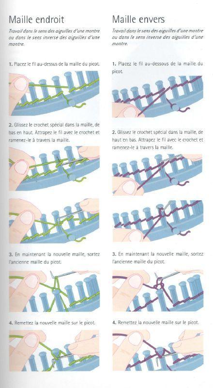 Lastiques pour bracelets breien and m tier tisser on - Les differents points au tricotin ...