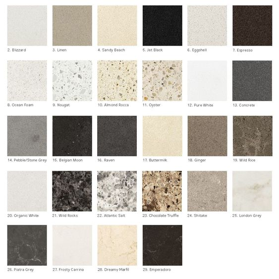 """Lots of people are smart enough to comprehend that supposed """"quartz"""" countertops in some way different from other natural rock countertops. They might also vaguely understand that quartz countertops are in fact a form of """"engineered rock,"""" made from ground-up bits of stone bound along with space-age plastic materials."""