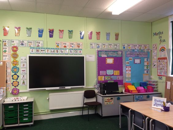 Colourful year 2 classroom!: