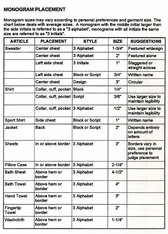 placement guide for machine embroidery