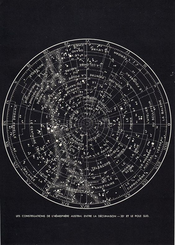 Southern Sky Star Chart Astronomy Print 1940s ...