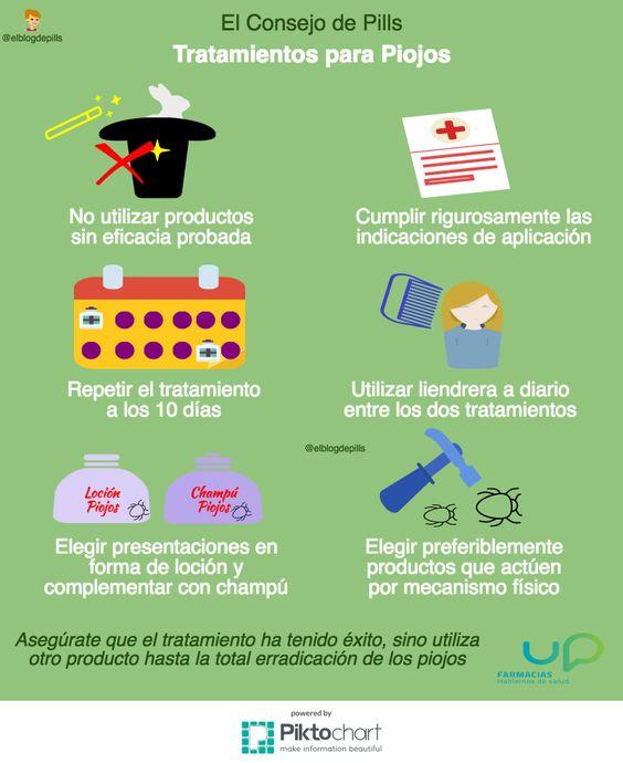 Tratamiento para #piojos