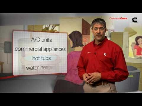 How To Size A Generac Generator Commercial Appliances Generation The Unit