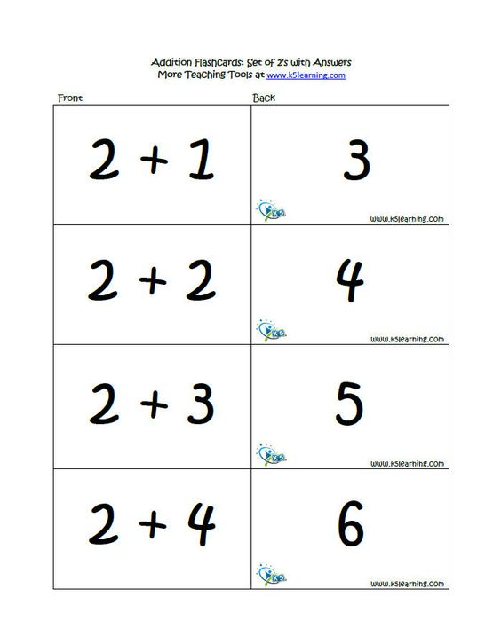 Pre School Worksheets addition math facts worksheets generator – Math Generator Worksheets
