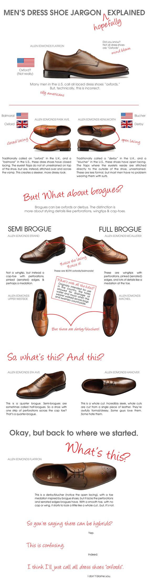 How to decipher shoe jargon