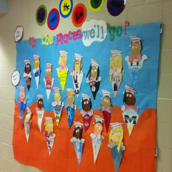 Begin with the end in mind!  Kindergarteners made pennants with the college they plan on going to...,
