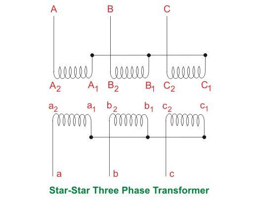 Single Three Phase Transformer Vs Bank Of Three Single Phase Transformers Single Phase Transformer Transformers Electronic Engineering